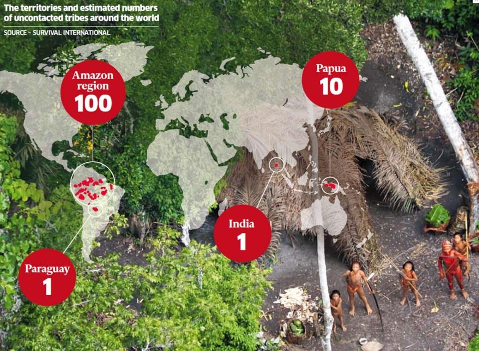 عدد القبائل التي لم يتم التواصل معها حول العالم