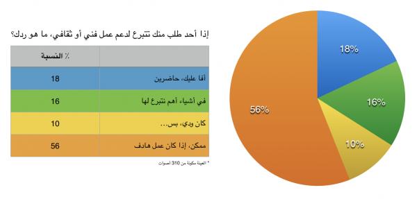 graph moayad.png